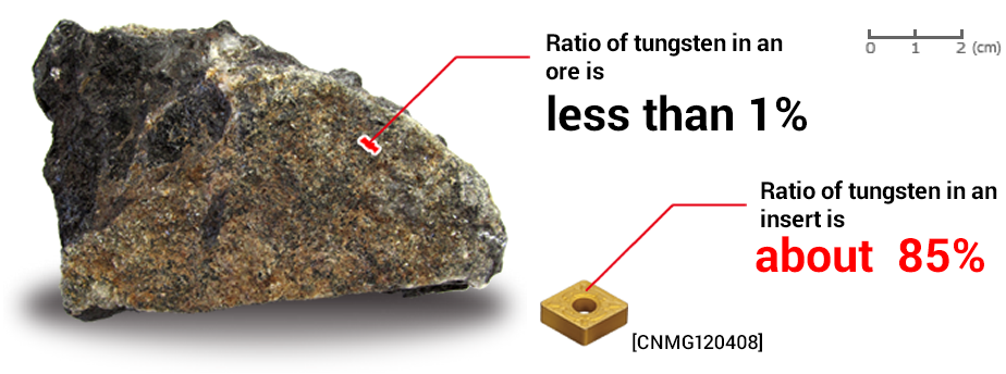 Image: Ratio of tungsten in a insert is 85%