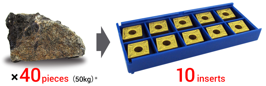 Image: 10 inserts out of 40 ores (50 kg)
