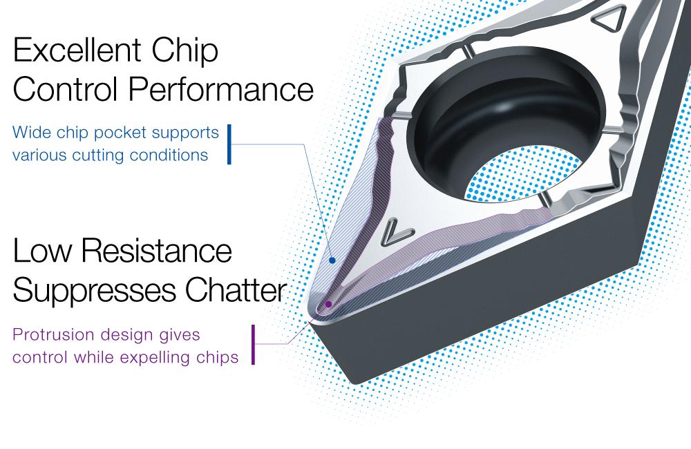 GU Type Chipbreaker