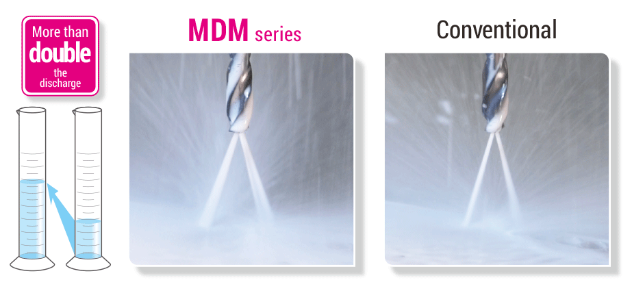mdm_features2