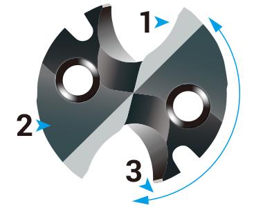 MTL for Large diameters