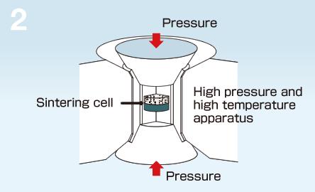 image: 2. Sintered Under Extreme Pressure and Temperature